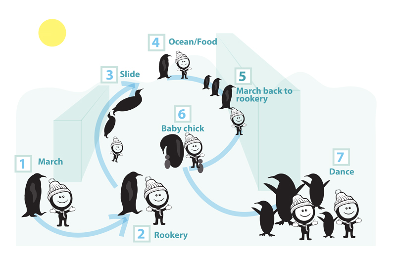 Penguin-sketch_01_w800